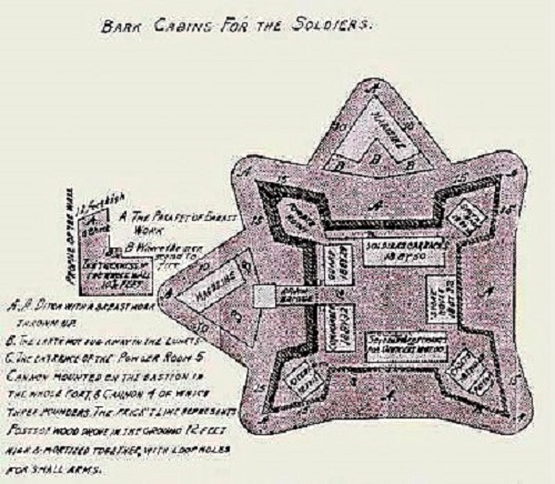 Stobo_Fort_Diagram